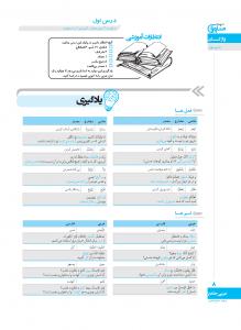 عربی دوازدهم انسانی مشاوران